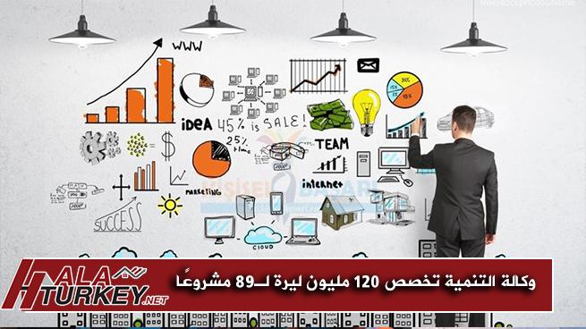 وكالة تنمية إسطنبول تخصص أكثر من 120 مليون ليرة لـ89 مشروعًا