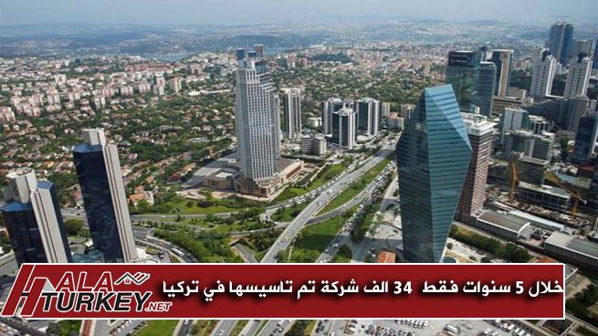 خلال 5 سنوات فقط .. 34 الف شركة تم تاسيسها في تركيا